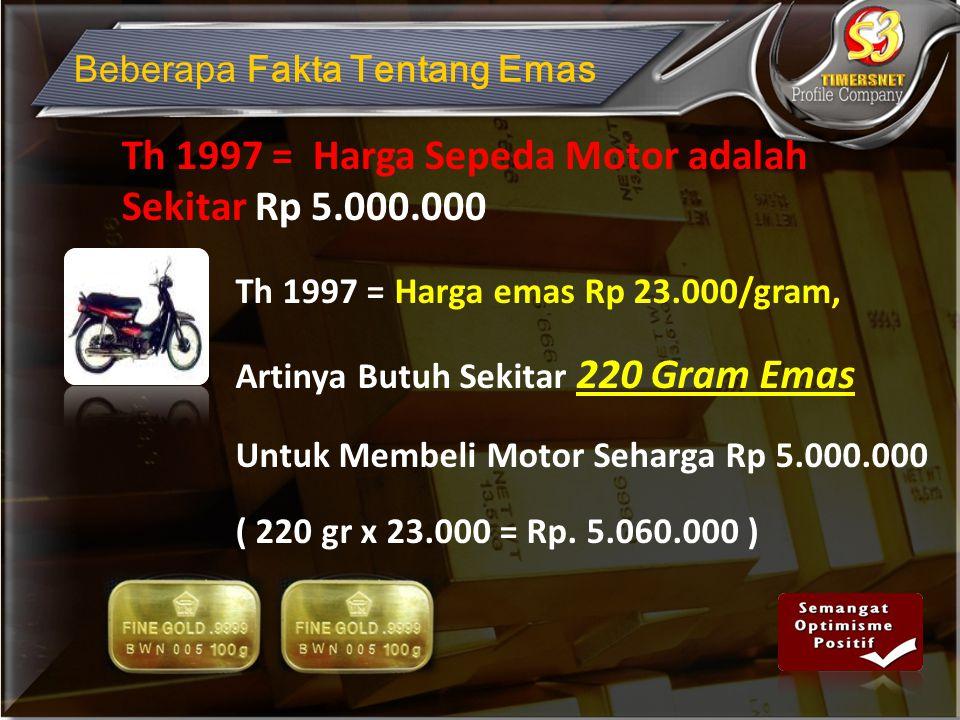 Th 1997 = Harga Sepeda Motor adalah Sekitar Rp 5.000.000