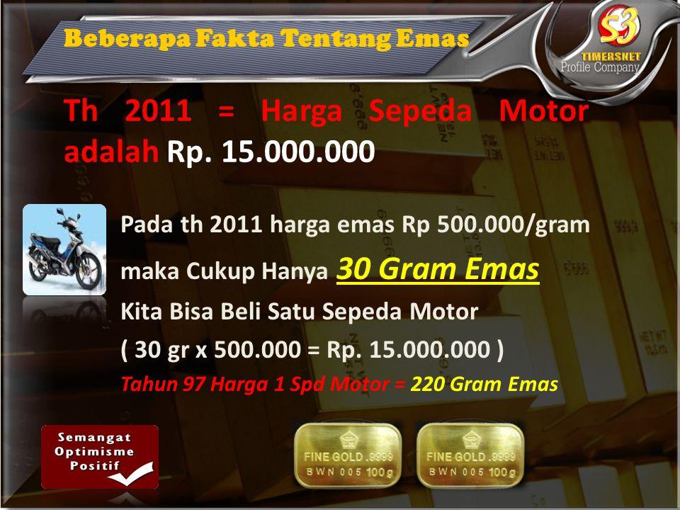 Th 2011 = Harga Sepeda Motor adalah Rp. 15.000.000