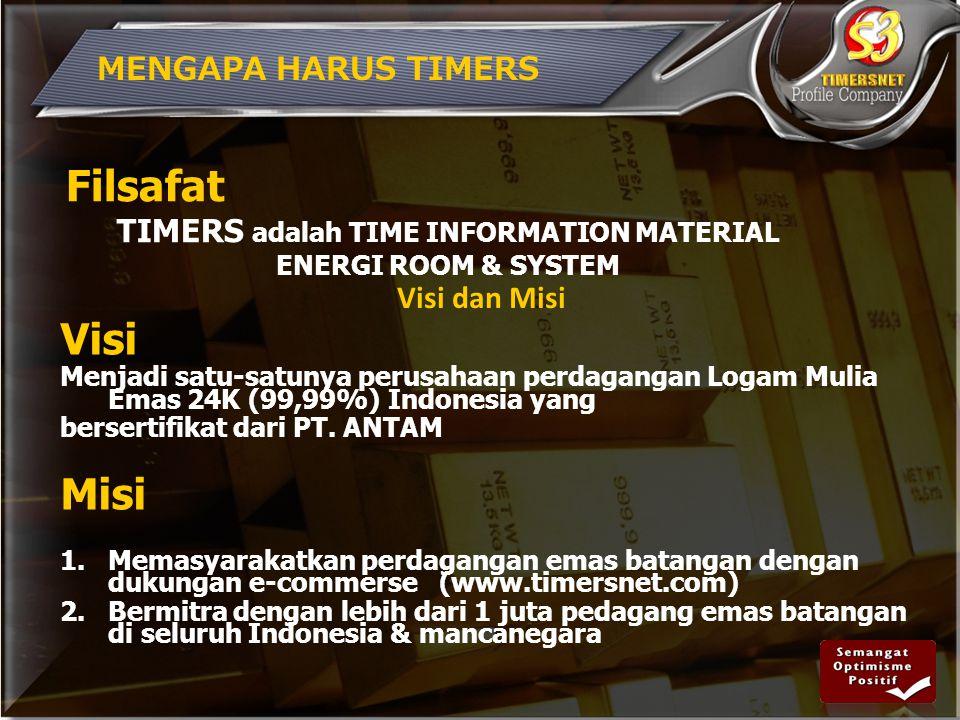 TIMERS adalah TIME INFORMATION MATERIAL ENERGI ROOM & SYSTEM