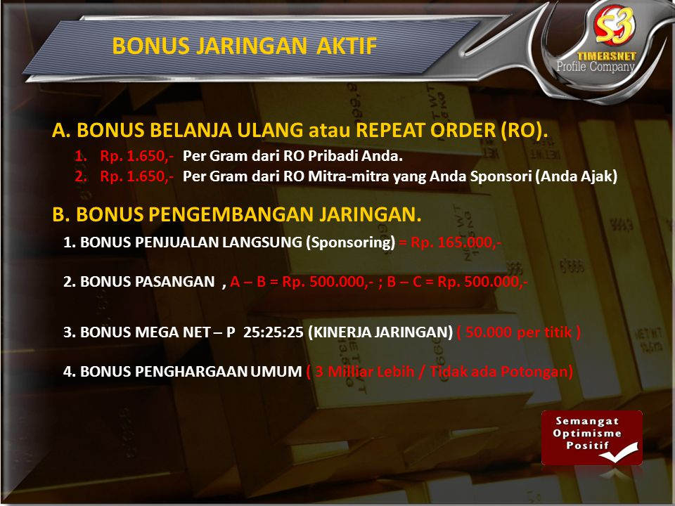 BONUS JARINGAN AKTIF A. BONUS BELANJA ULANG atau REPEAT ORDER (RO).
