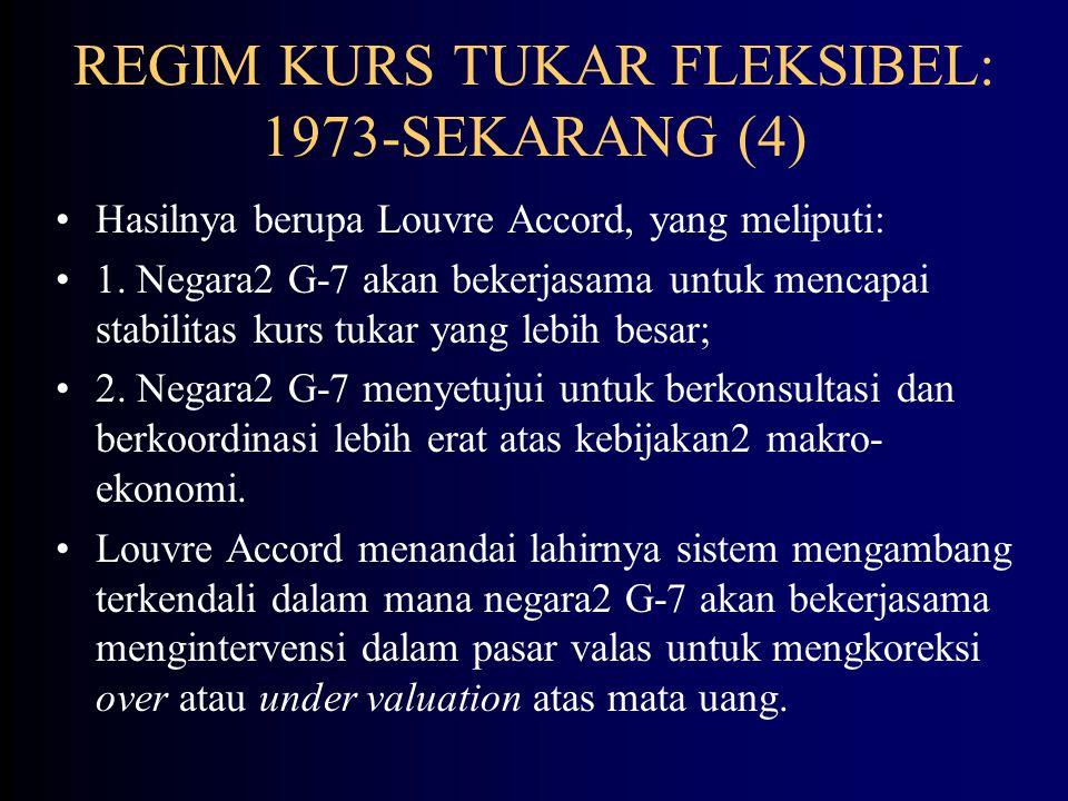 REGIM KURS TUKAR FLEKSIBEL: 1973-SEKARANG (4)