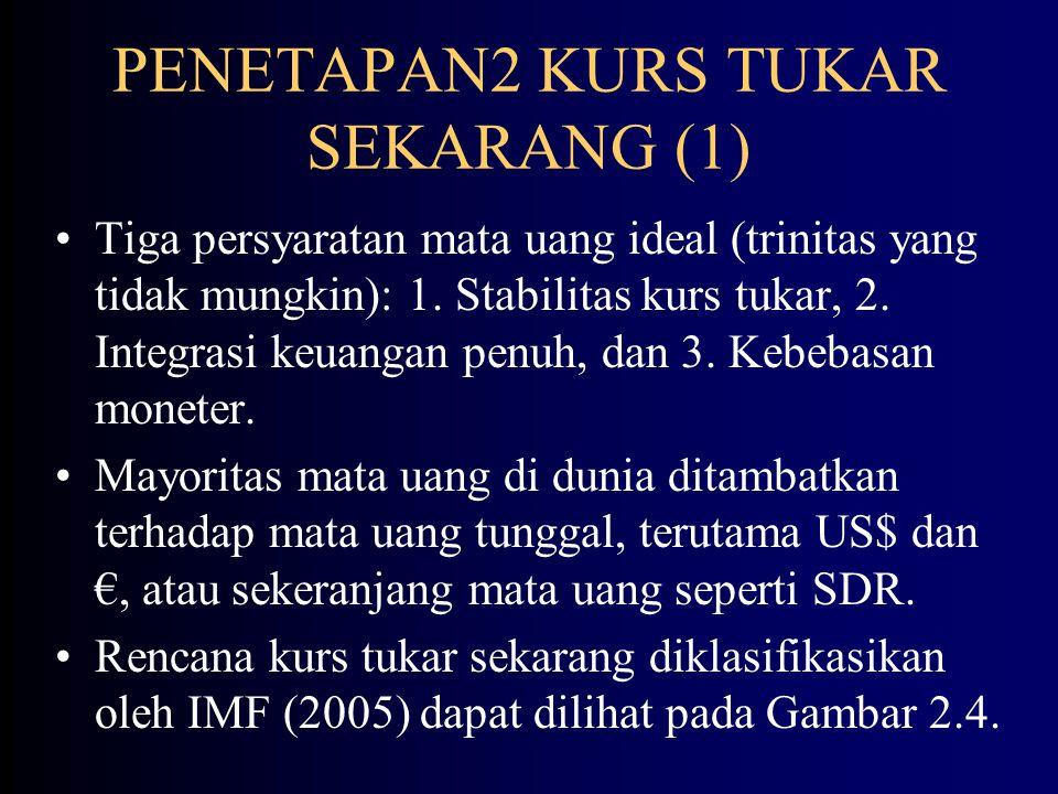 PENETAPAN2 KURS TUKAR SEKARANG (1)