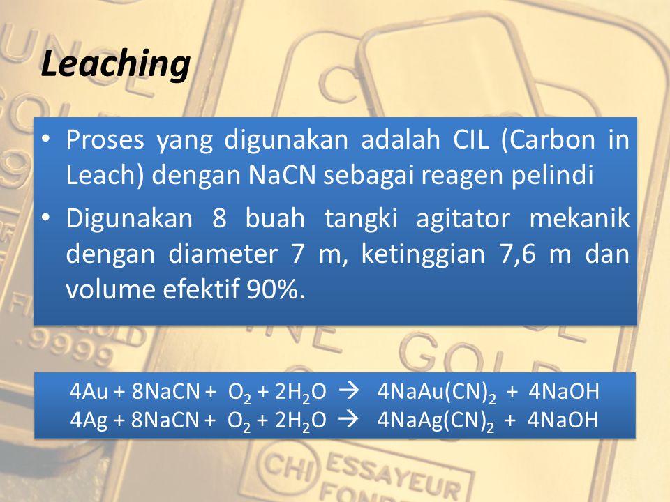 Leaching Proses yang digunakan adalah CIL (Carbon in Leach) dengan NaCN sebagai reagen pelindi.