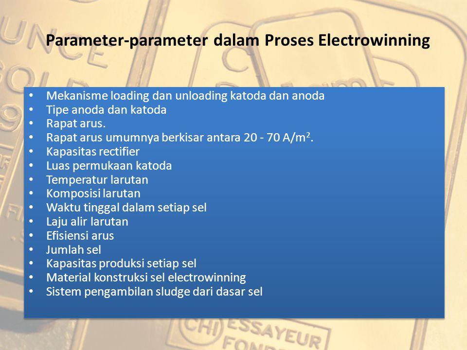 Parameter-parameter dalam Proses Electrowinning
