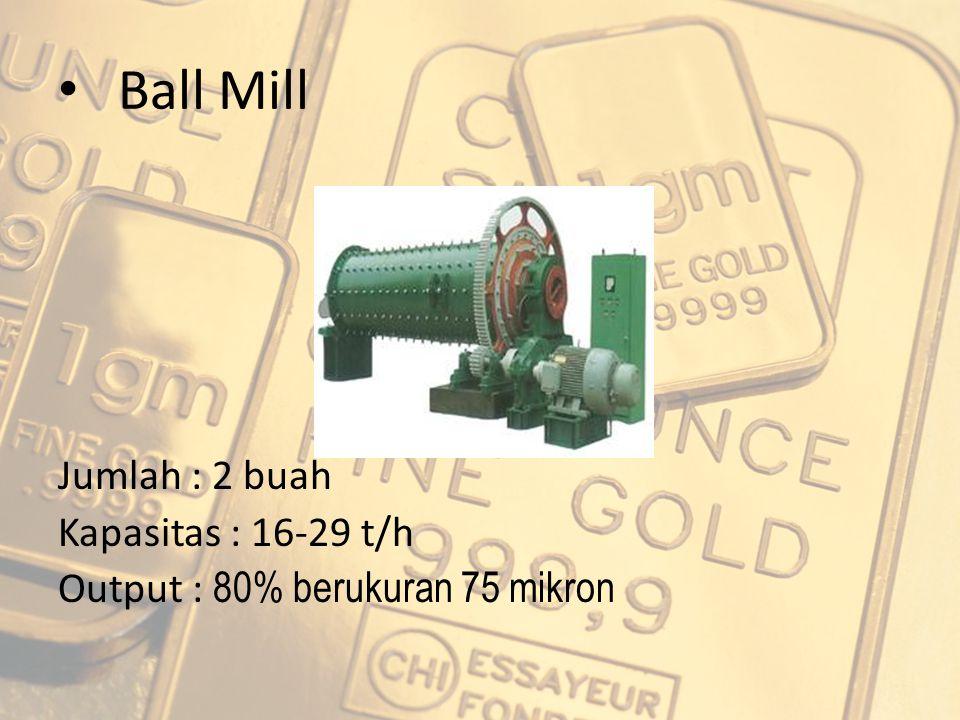 Ball Mill Jumlah : 2 buah Kapasitas : 16-29 t/h