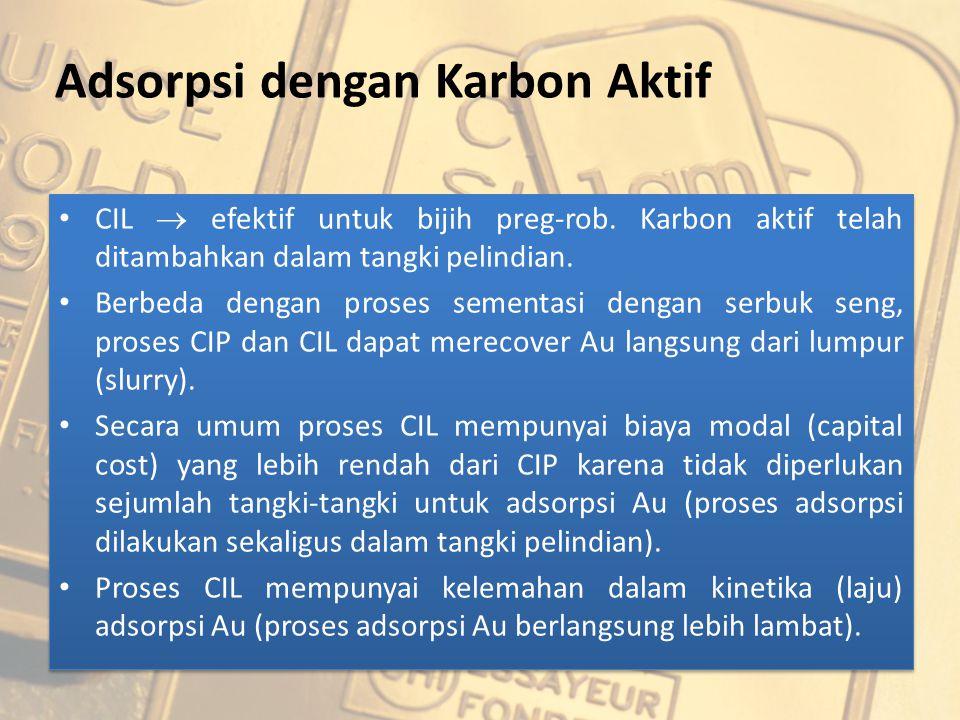 Adsorpsi dengan Karbon Aktif