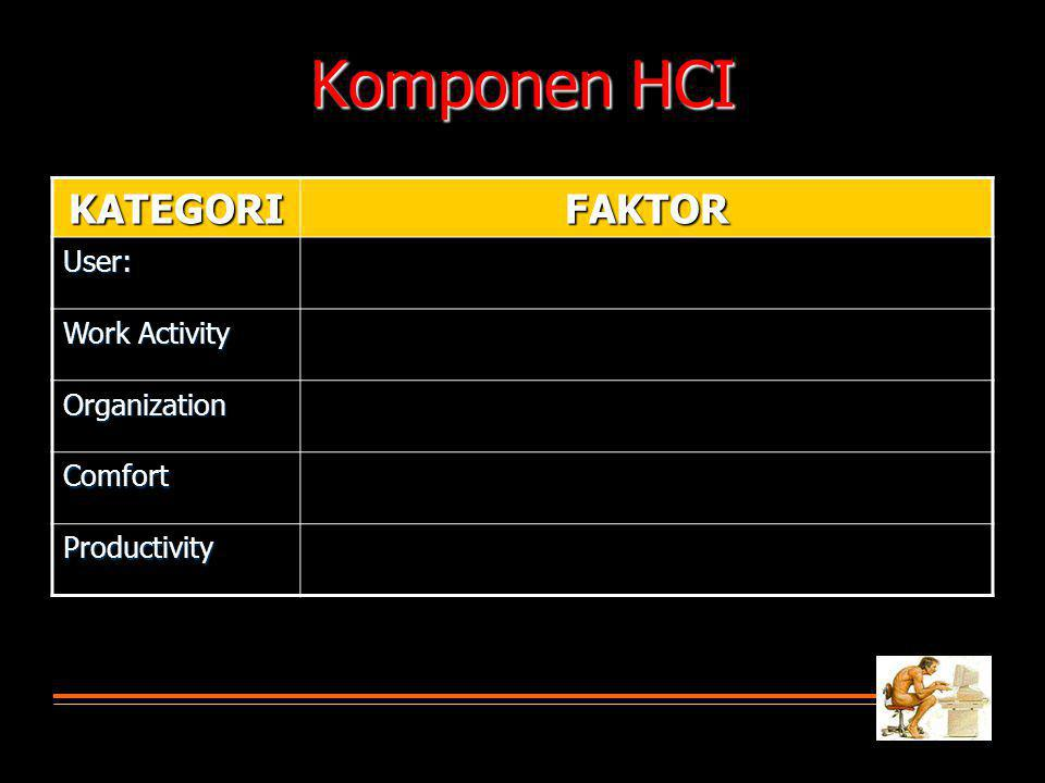 Komponen HCI KATEGORI FAKTOR User: Work Activity Organization Comfort
