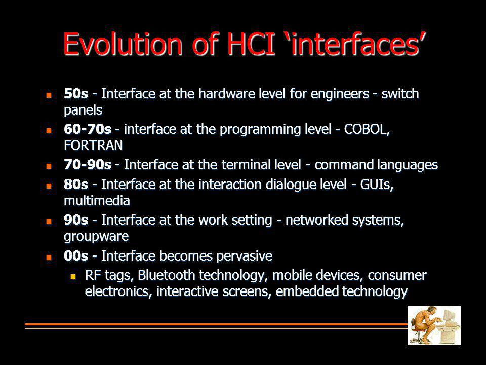 Evolution of HCI 'interfaces'