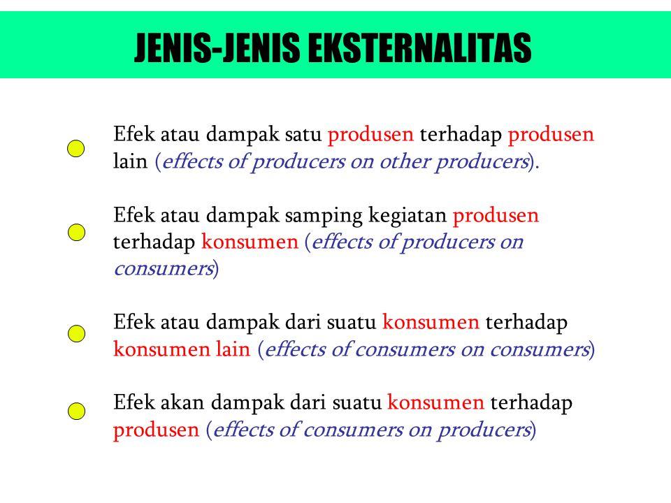 JENIS-JENIS EKSTERNALITAS