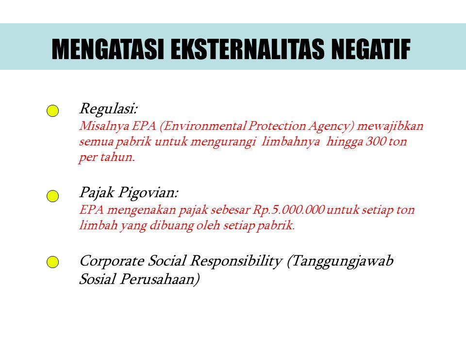 MENGATASI EKSTERNALITAS NEGATIF