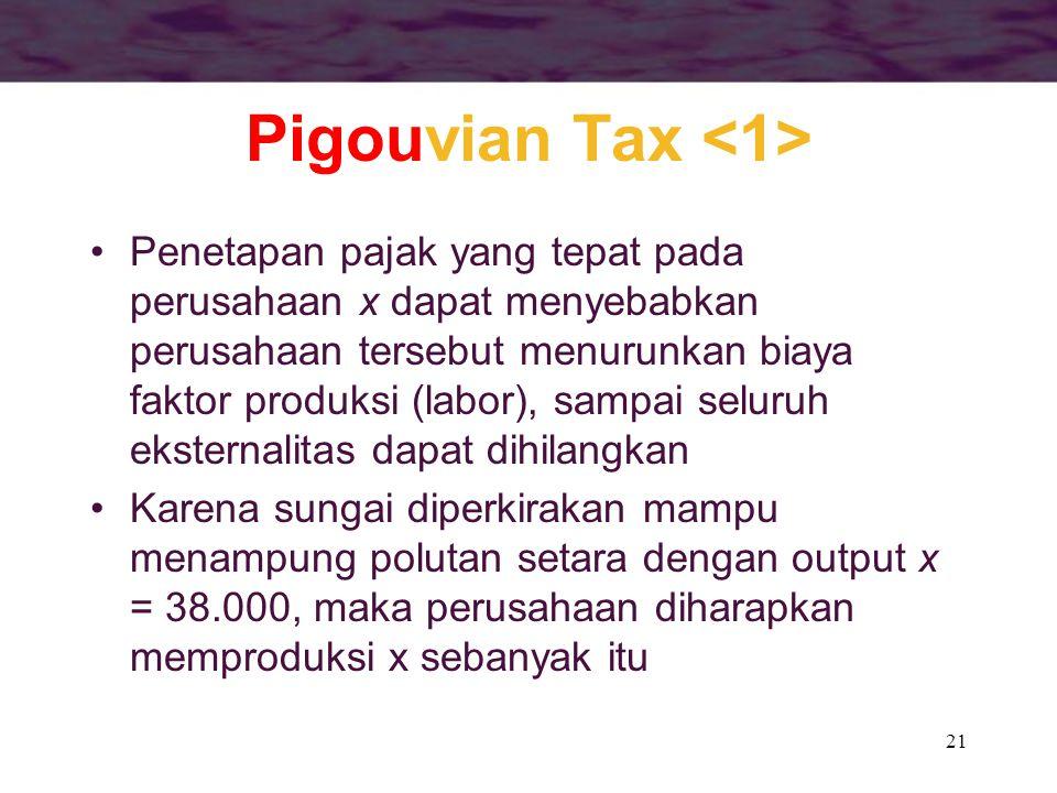 Pigouvian Tax <1>