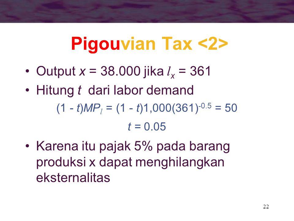 Pigouvian Tax <2>