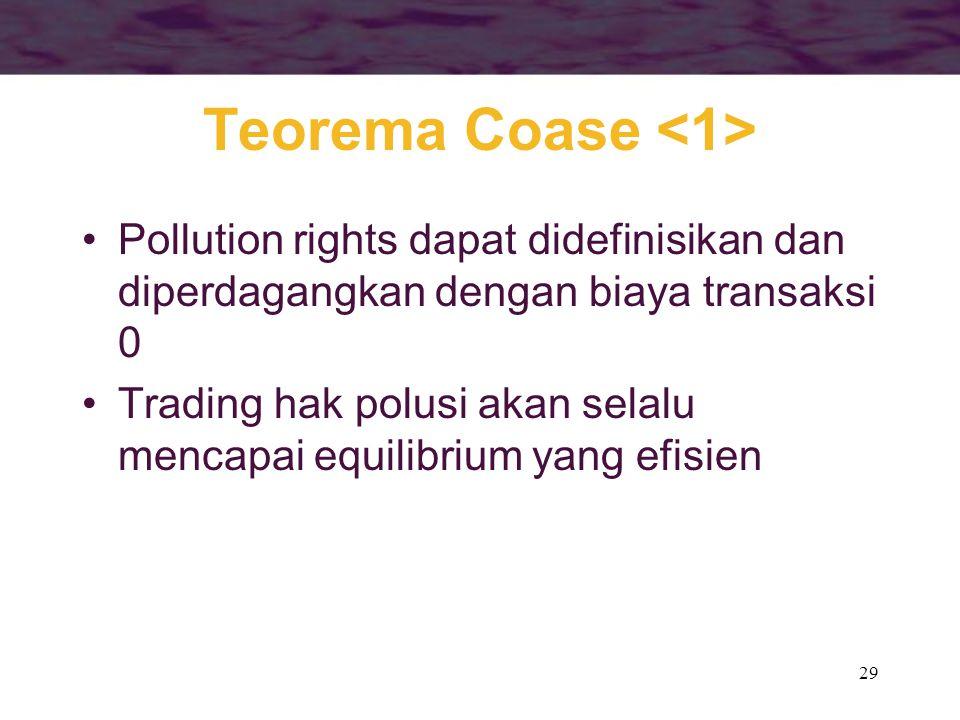 Teorema Coase <1>