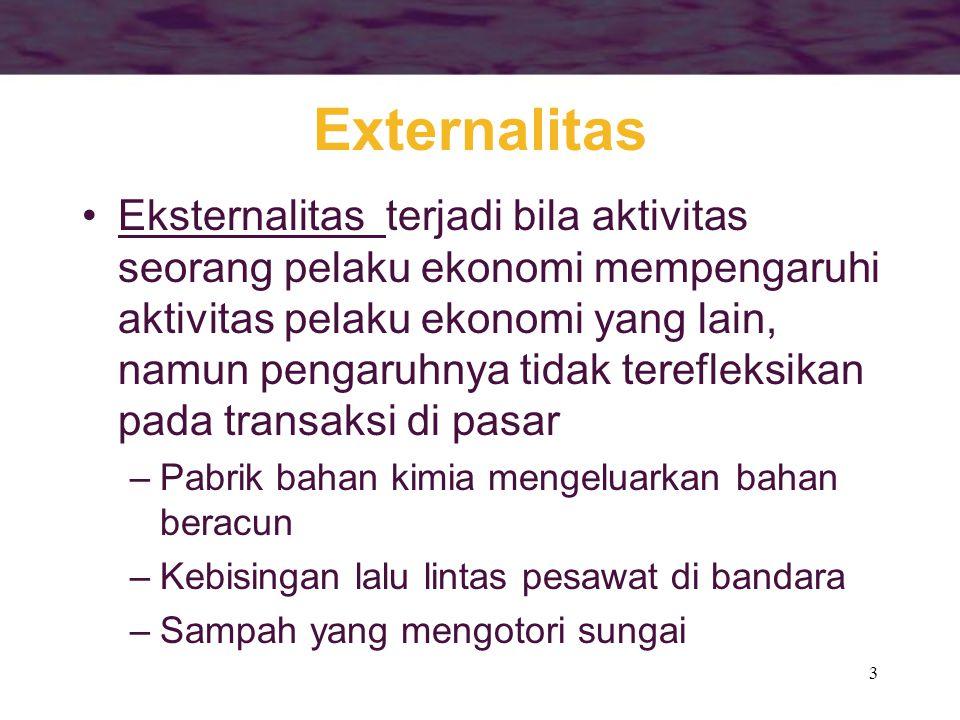 Externalitas