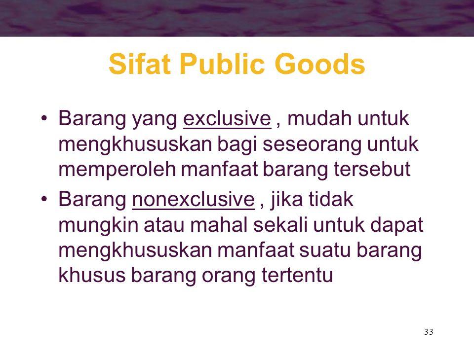 Sifat Public Goods Barang yang exclusive , mudah untuk mengkhususkan bagi seseorang untuk memperoleh manfaat barang tersebut.