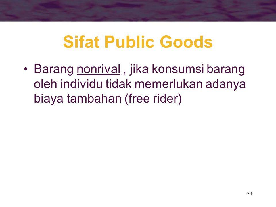 Sifat Public Goods Barang nonrival , jika konsumsi barang oleh individu tidak memerlukan adanya biaya tambahan (free rider)