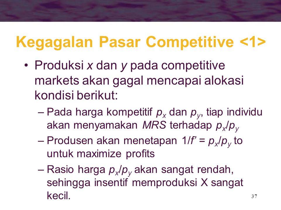 Kegagalan Pasar Competitive <1>