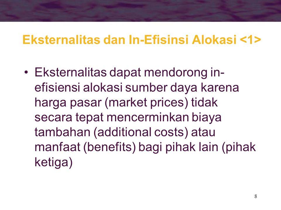Eksternalitas dan In-Efisinsi Alokasi <1>