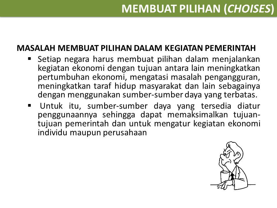 MEMBUAT PILIHAN (CHOISES)