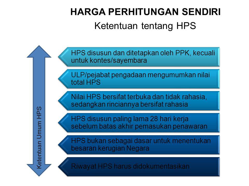 HARGA PERHITUNGAN SENDIRI Ketentuan tentang HPS