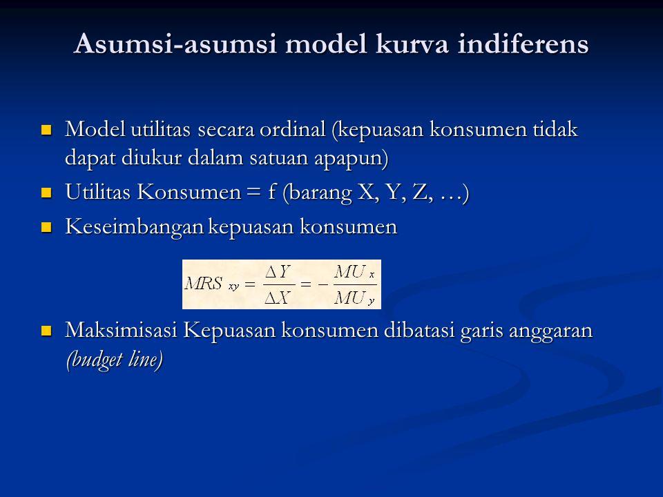 Asumsi-asumsi model kurva indiferens