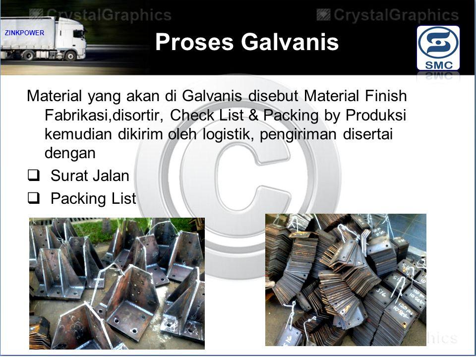 Proses Galvanis ZINKPOWER.