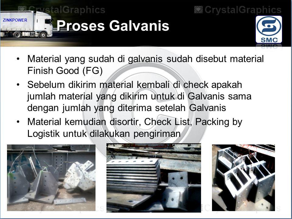 Proses Galvanis ZINKPOWER. Material yang sudah di galvanis sudah disebut material Finish Good (FG)