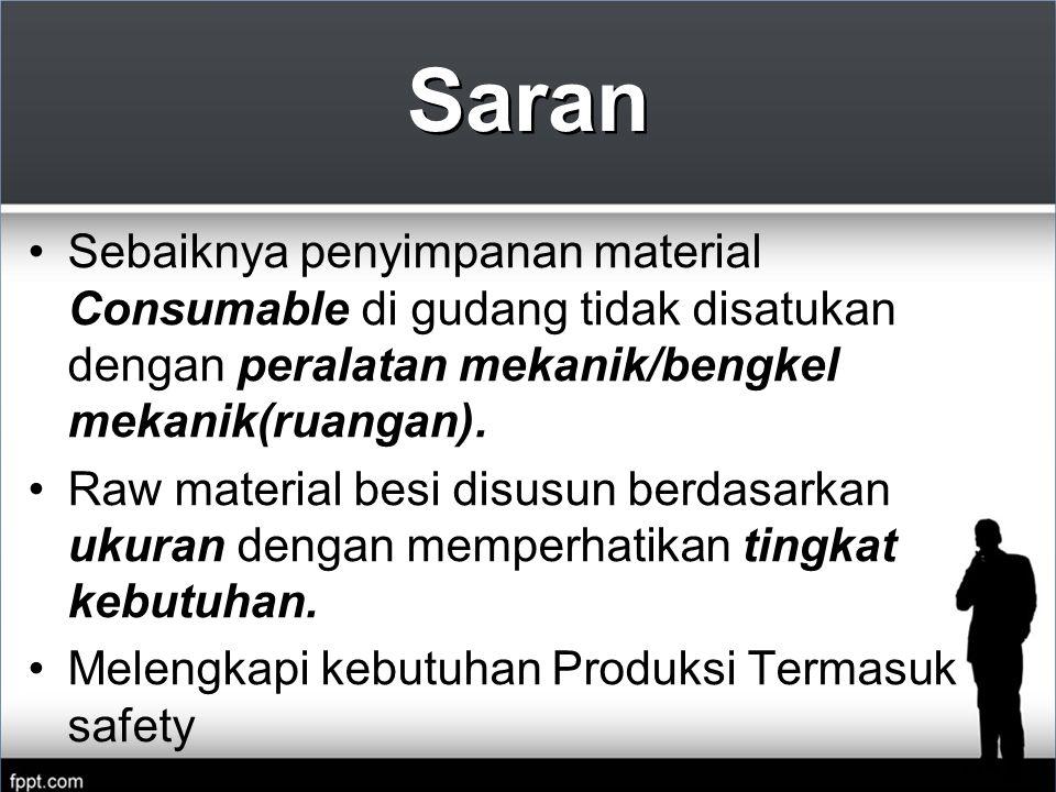 Saran Sebaiknya penyimpanan material Consumable di gudang tidak disatukan dengan peralatan mekanik/bengkel mekanik(ruangan).