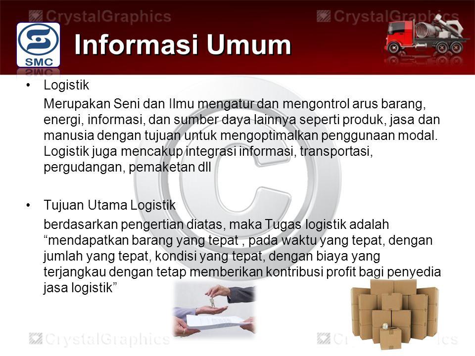 Informasi Umum Logistik