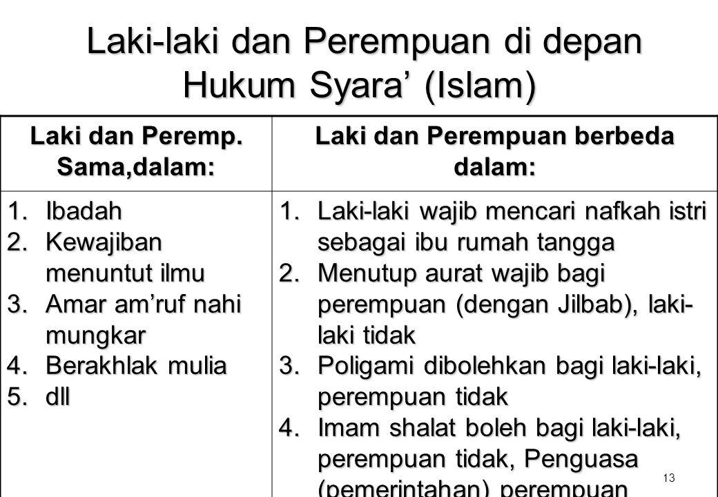 Laki-laki dan Perempuan di depan Hukum Syara' (Islam)