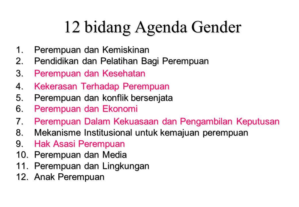 12 bidang Agenda Gender Perempuan dan Kemiskinan