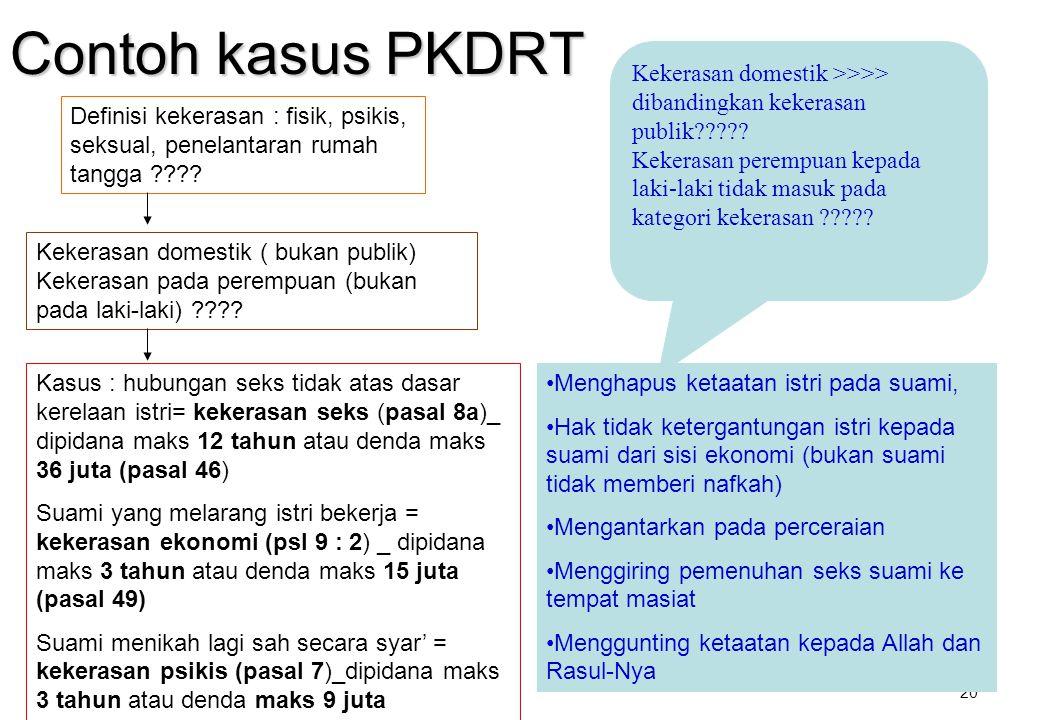 Contoh kasus PKDRT Kekerasan domestik >>>> dibandingkan kekerasan publik