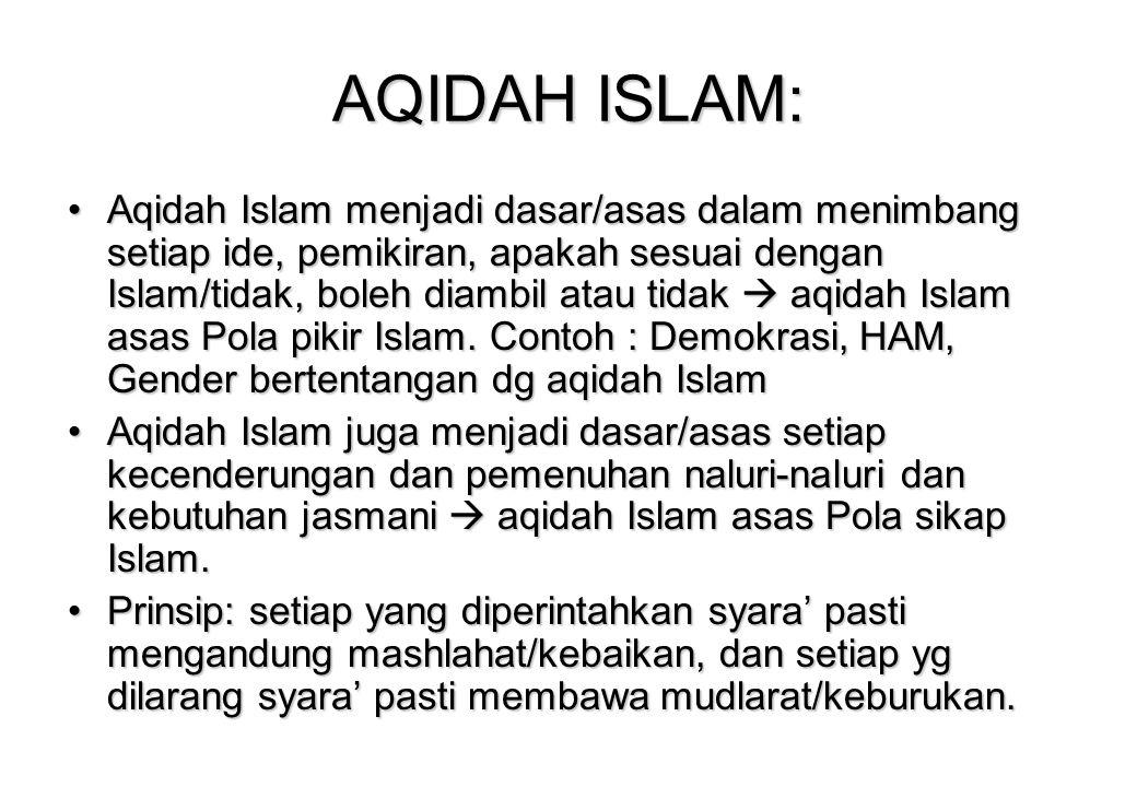 AQIDAH ISLAM: