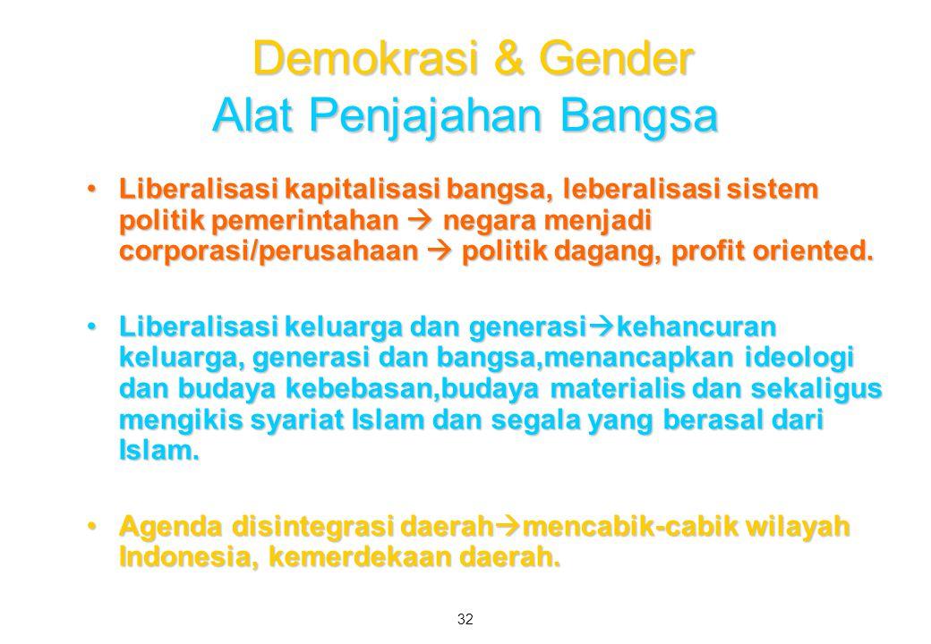 Demokrasi & Gender Alat Penjajahan Bangsa