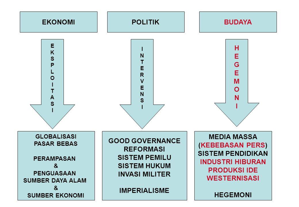 EKONOMI POLITIK BUDAYA MEDIA MASSA (KEBEBASAN PERS) SISTEM PENDIDIKAN