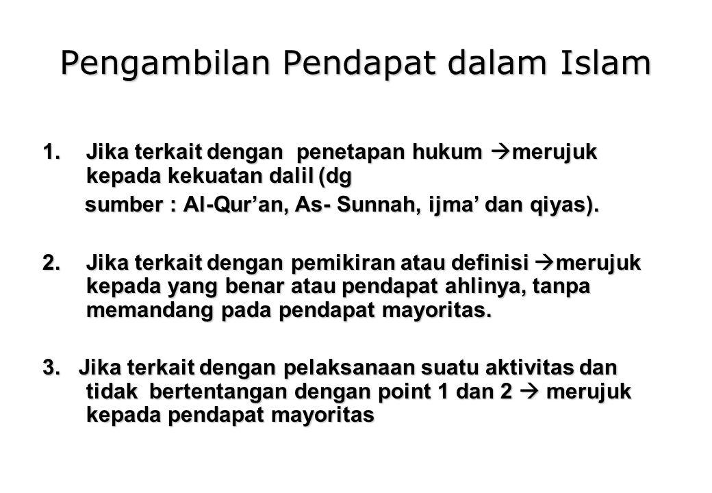 Pengambilan Pendapat dalam Islam