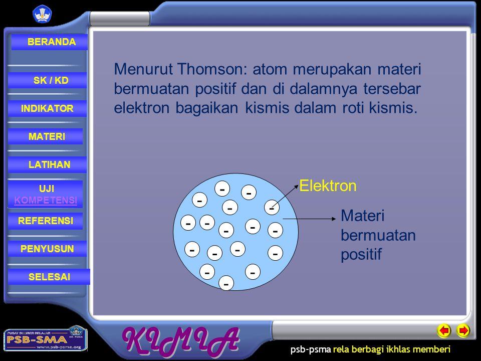 Menurut Thomson: atom merupakan materi bermuatan positif dan di dalamnya tersebar elektron bagaikan kismis dalam roti kismis.