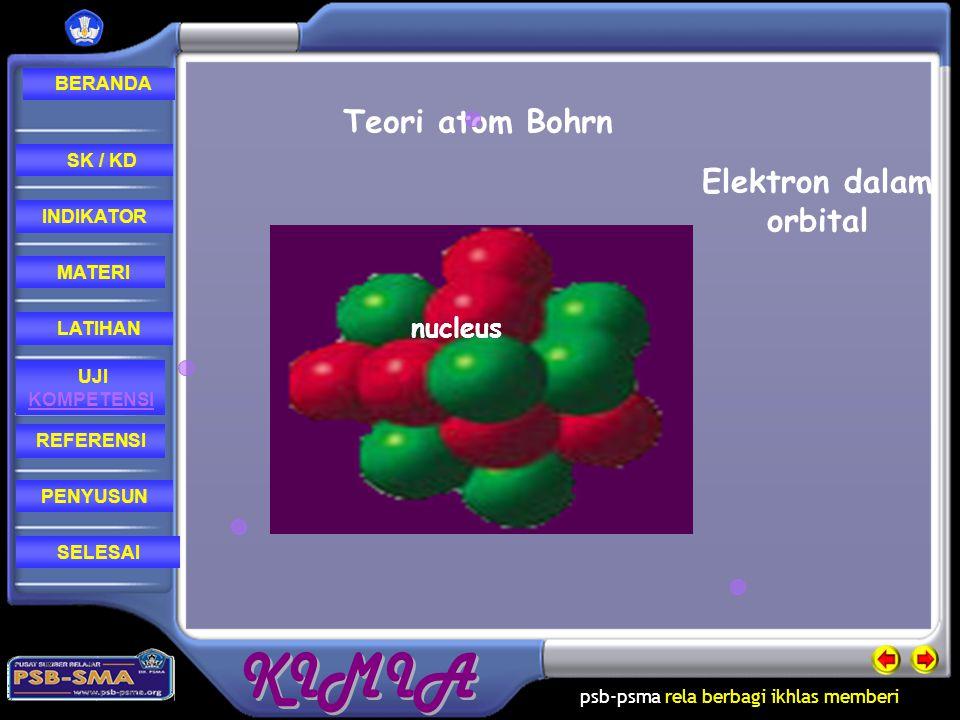 Elektron dalam orbital