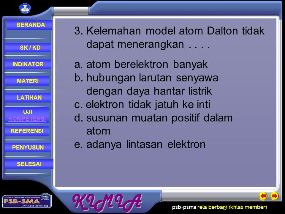 3. Kelemahan model atom Dalton tidak