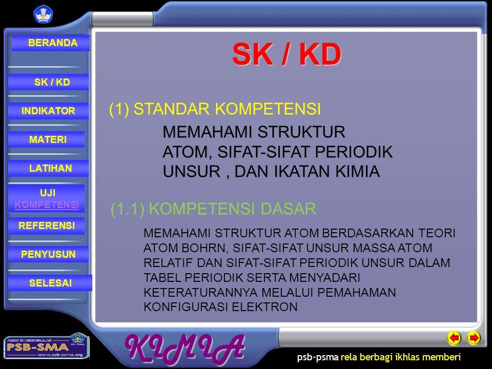 SK / KD (1) STANDAR KOMPETENSI