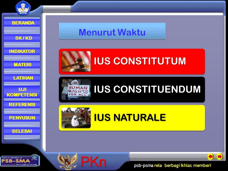 Menurut Waktu IUS CONSTITUTUM IUS CONSTITUENDUM IUS NATURALE