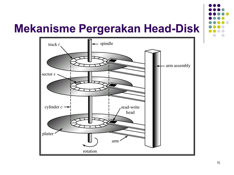 Mekanisme Pergerakan Head-Disk