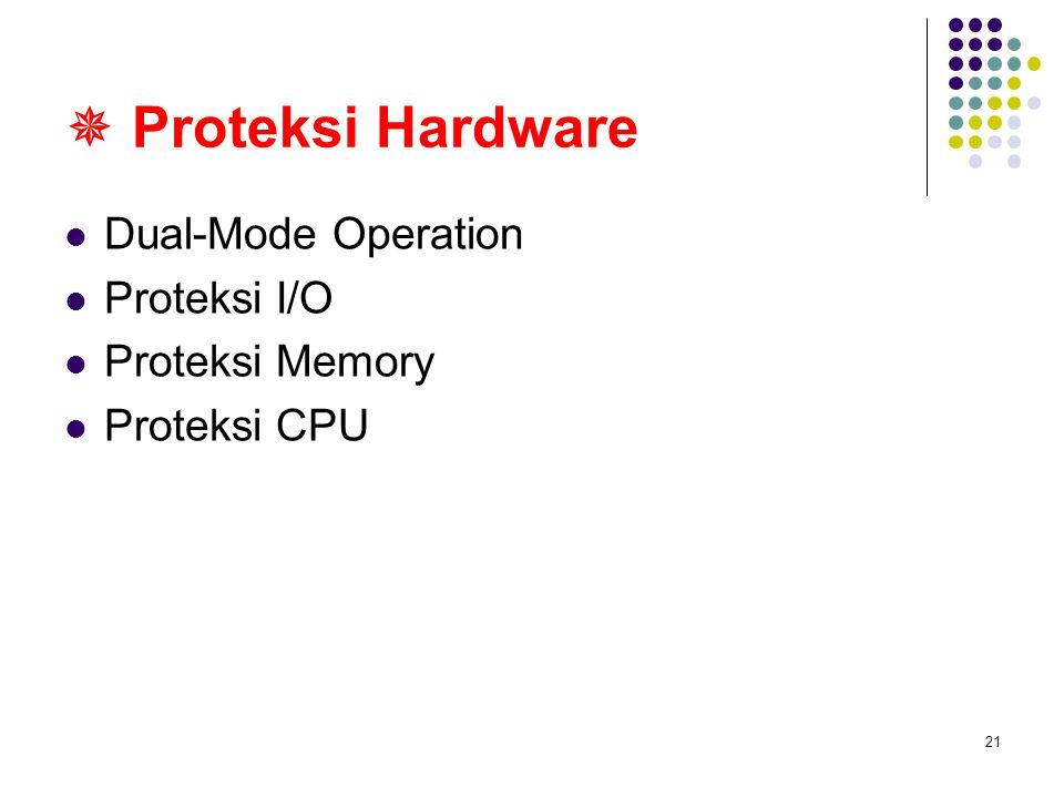  Proteksi Hardware Dual-Mode Operation Proteksi I/O Proteksi Memory