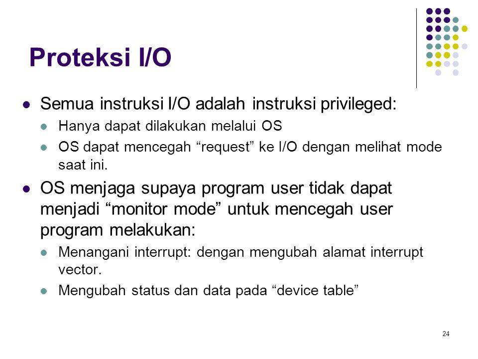 Proteksi I/O Semua instruksi I/O adalah instruksi privileged: