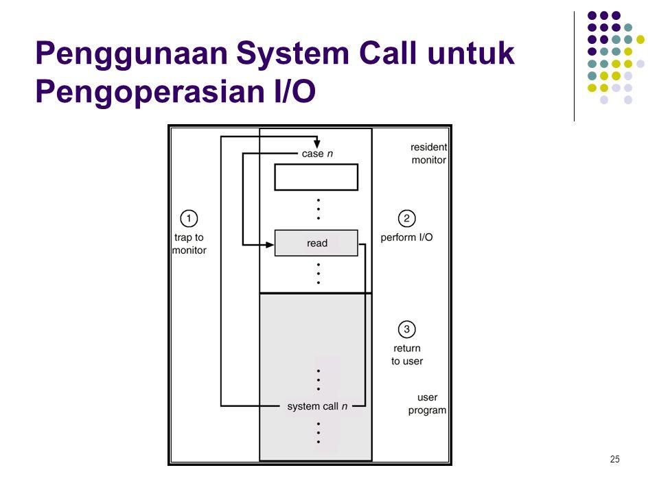 Penggunaan System Call untuk Pengoperasian I/O