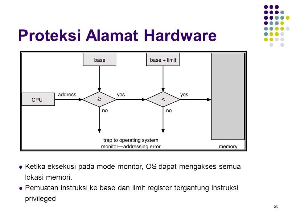 Proteksi Alamat Hardware