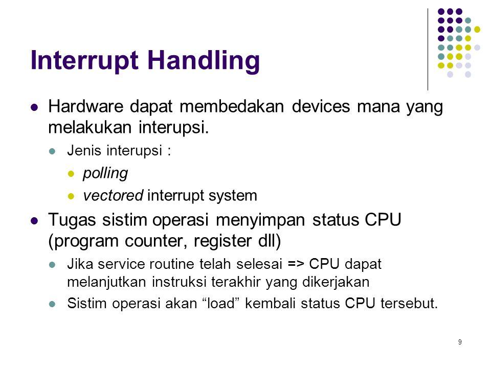 Interrupt Handling Hardware dapat membedakan devices mana yang melakukan interupsi. Jenis interupsi :