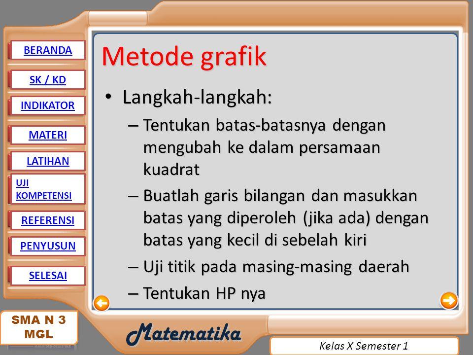 Metode grafik Langkah-langkah: