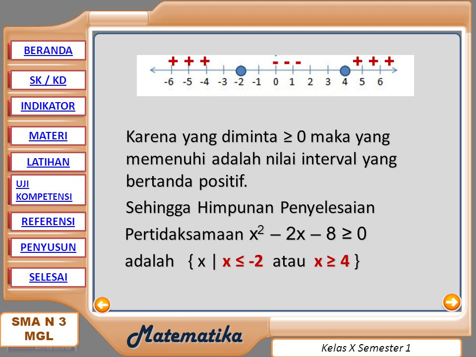 Sehingga Himpunan Penyelesaian Pertidaksamaan x2 – 2x – 8 ≥ 0