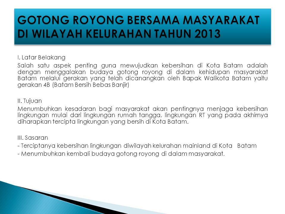 GOTONG ROYONG BERSAMA MASYARAKAT DI WILAYAH KELURAHAN TAHUN 2013